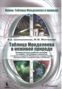 Работа над диссертацией по техническим наукам Рыжиков Ю И  Таблица Менделеева в неживой природе Универсальное уч пос по химии географии и экологии 7 11 кл