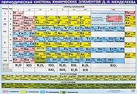 Таблица Менделеева (540х810)